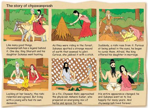 Chyawanprash; 52 Herbs for daily detox and rejuvenation